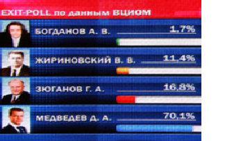 Почему Россия проводит 'выборы' picture