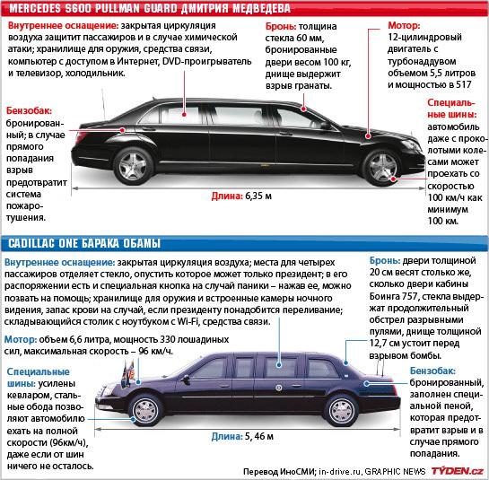 Автомобили Медведева и Обамы