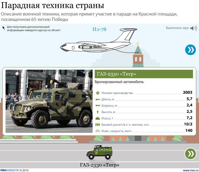 про гинеколога военная техника россии фото с описанием менее стал