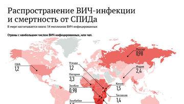 Распространение ВИЧ-инфекции в мире