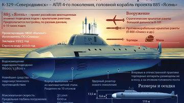 Подлодка нового поколения «Северодвинск»