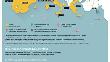Шенгенское соглашение 20 лет спустя