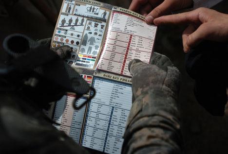 Карточка с базовыми фразами на дари в руках у американского солдата