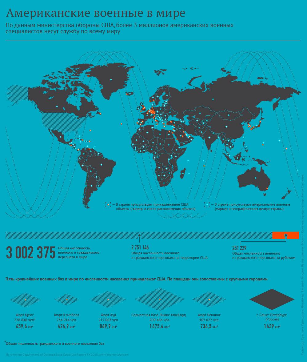 География военного присутствия США